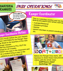 Daily Operations for Cafeteria Ranger Program